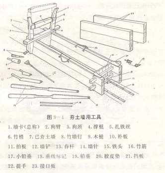 Traditional formwork - please translate